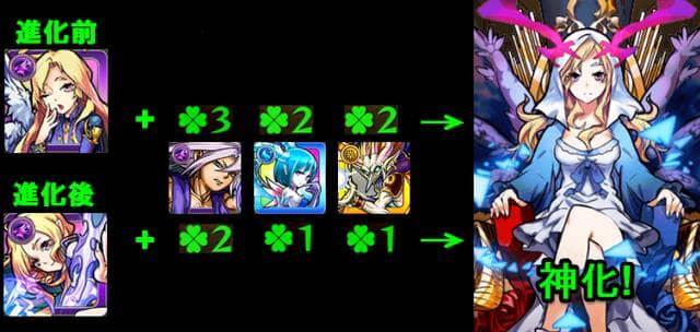 lucifer_kamika_chart