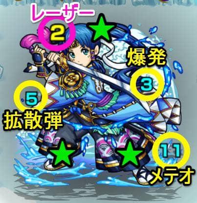 okita_boss_pattern