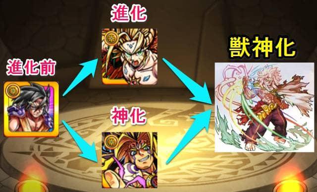 jushinka_chart