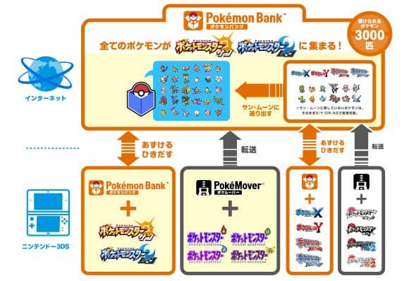 pokemon_sm_bank