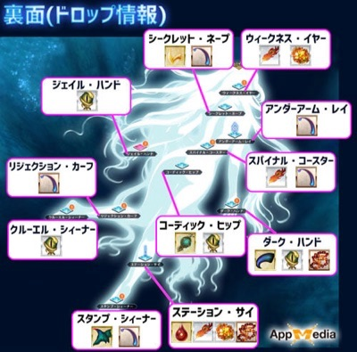 FGO_CCCマップ裏面 2
