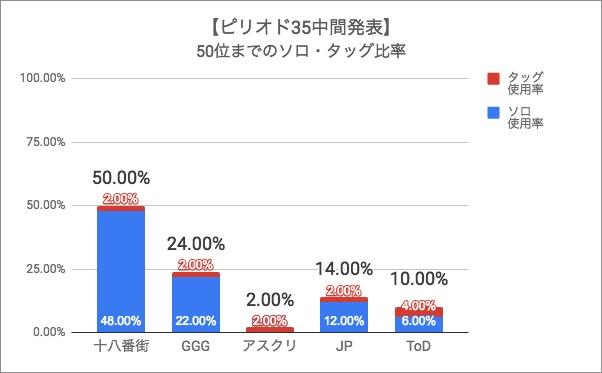 ファイトリーグ_ピリオド35中間発表02