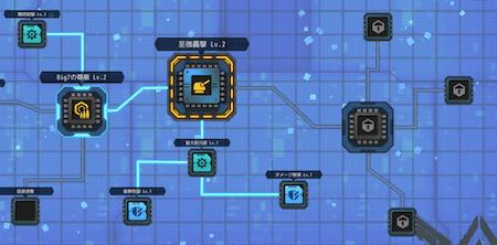 守護プロ_チップ_強化育成