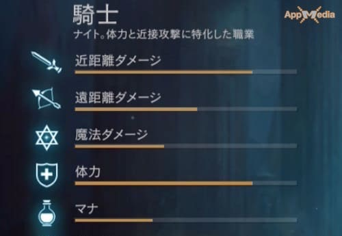 リネージュM_先行プレイ3