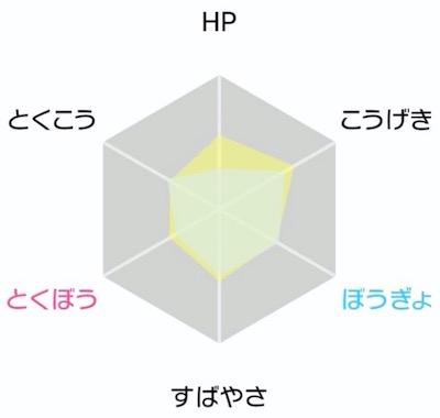 しゅん ぱつ の ハネ