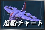 ガンダムネットワーク大戦_造船チャート_icon