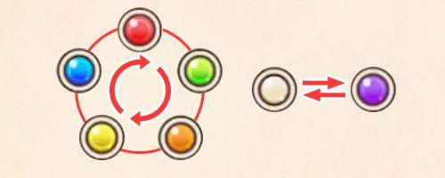 属性相性と仕組みまとめ2_このファン