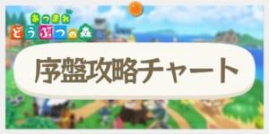 あつ森_序盤最短攻略チャート