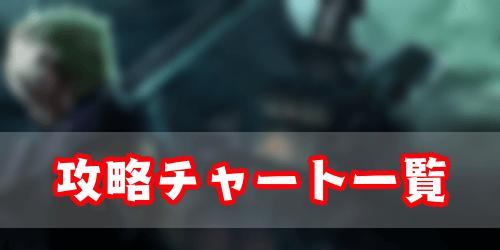 FF7リメイク_攻略チャート