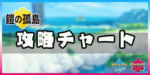 ポケモン剣盾 双拳の塔
