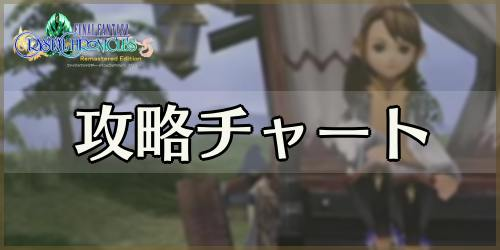 FFCC_攻略チャート_banner
