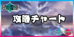 ポケモン剣盾_冠の雪原_ストーリー攻略チャート_アイキャッチ