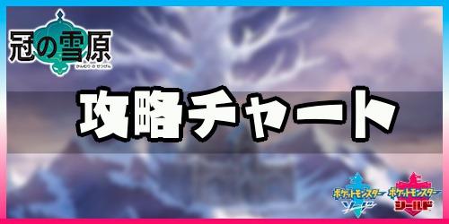 レベル 上げ ソード ポケモン