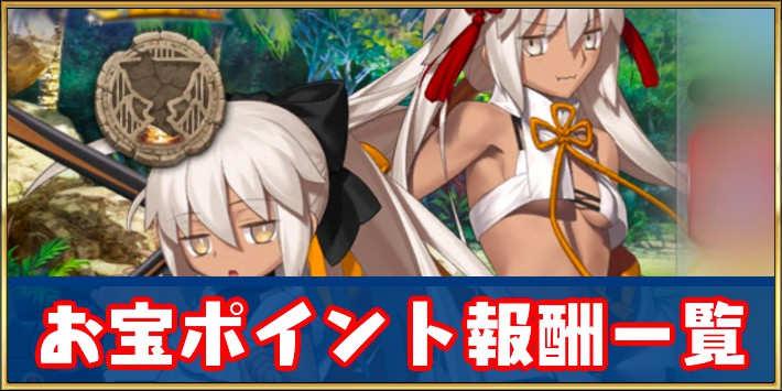 FGO_夏イベント2021お宝ポイント報酬